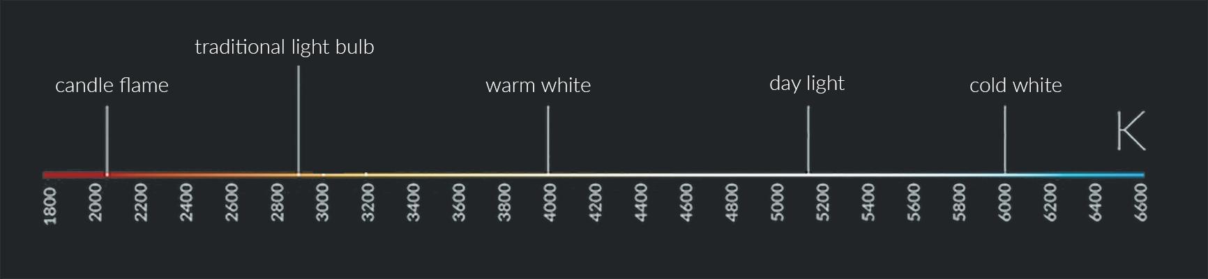 temp_wykres_EN